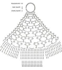 grafico arvore de natal
