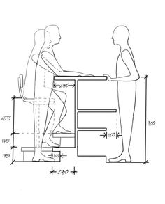 This article shows dimensions and clearances of an adult human body of average build and its relationship to the built environment. Wardrobe Dimensions, Bar Dimensions, Types Of Furniture, Furniture Design, Bar Counter Design, Human Dimension, Pharmacy Design, Kiosk Design, Cafe Interior