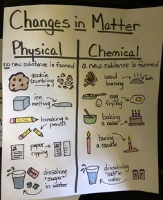 Physical and Chemical Changes Anchor ChartYou can find Physical science and more on our website.Physical and Chemical Changes Anchor Chart Chemistry Classroom, Teaching Chemistry, Chemistry Lessons, Science Lessons, Science Activities, Science Worksheets, Science Ideas, Science Experiments, Science Chart