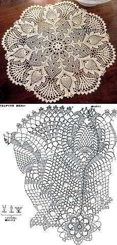 Crochet Doily Diagram, Crochet Doily Patterns, Crochet Mandala, Crochet Chart, Filet Crochet, Crochet Doilies, Crochet Jacket Pattern, Crochet Patron, Quilt Bedding