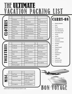 One of the best packing lists I found on Pinterest! Organized. Visually Clean... I found writing the # of items I needed in the left space and then check marking it off was best for me. (Only thing missing is a blank section w/ add'l lines to remember things for other misc items like: children/baby/elderly/handicap needs, carry-on games/art, things one might need w/ a family/animal/etc.)