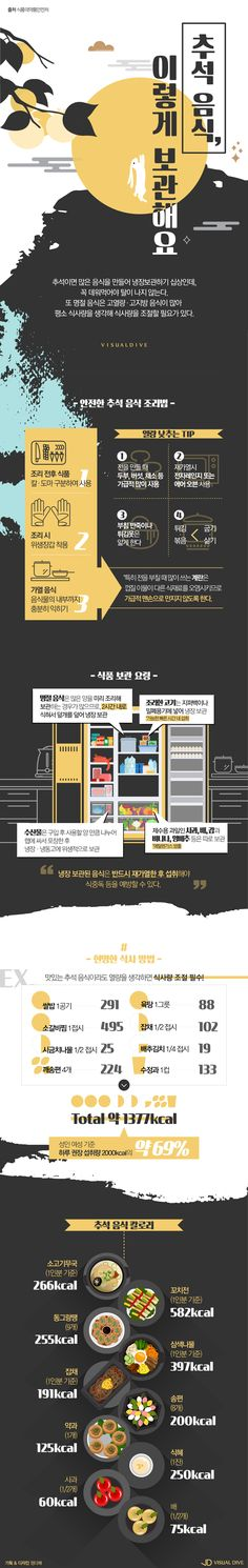Do not throw away Chuseok food, please use! Information Architecture, Information Design, Information Graphics, Web Layout, Layout Design, Ecommerce, Korea Design, Photo Images, Event Banner