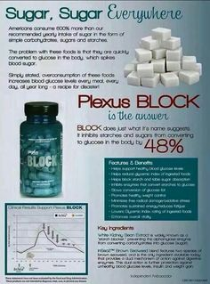 I love this product! ! Amberbargo.myplexusproducts.com #169489