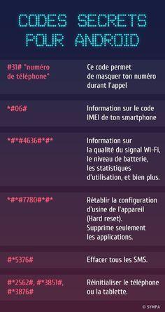 Ces codes secrets te donneront accès à des fonctions cachées de ton portable