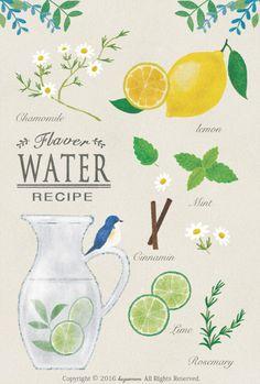 Flavor water recipe