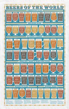 Beers of the World tea towel - Designer tea towels from ToDryFor.com