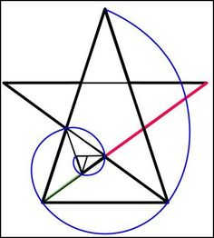 fibonacci pentagram, I would out a heptagram! Fibonacci Golden Ratio, Fibonacci Spiral, Fibonacci Number, Geometry Art, Sacred Geometry, Geometry Tattoo, Geometric Designs, Geometric Shapes, Divine Proportion