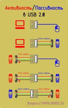 078e56ed5b292201be13fe17cbf91ddf Usb To Hdmi Wiring Diagram Color Code on hdmi to rj45 wiring diagram, hdmi to component wiring diagram, hdmi to vga cable wiring diagram, hdmi to dvi wiring diagram, hdmi to composite wiring diagram,