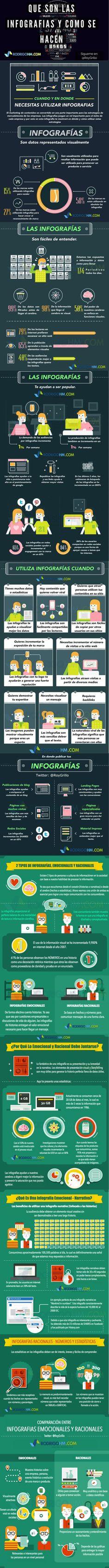 Todo sobre infografías: que son y cómo hacerlas. || #infografias #socialmedia #marketing