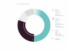 Color | BlueGreen, Grey | CMYK, RGB, Pantone
