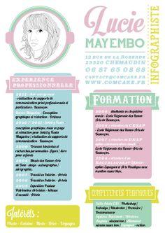 Cv graphiste, creative curriculum vitae