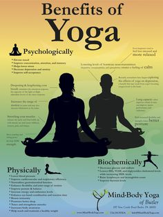 Benefits of Yoga - Psychologically, Physically and Biochemically Loved and pinned by www.downdogboutique.com #Yoga Loved and pinned by www.downdogboutique.com
