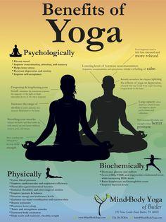 Benefits of Yoga #yoga #yogatips