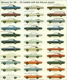 1968 Mercury Line Up. Had a 1968 Montclair Sedan, Powder Blue. Loved that boat!