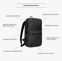 Aether Welded Backpack