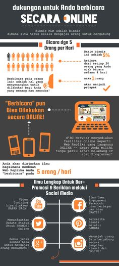 Online-vs-Offline-dbcn.jpg (800×1784)