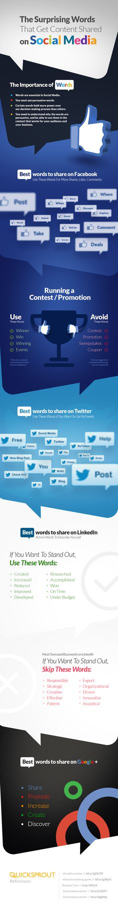 The Surprising Words That Get Content Shared on Social Media #socialmedia #infographic