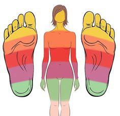 Shiatsu Massage – A Worldwide Popular Acupressure Treatment - Acupuncture Hut Baby Massage, Foot Massage, Meridian Massage, Ear Reflexology, Acupressure Treatment, Natural Cancer Cures, Natural Cures, Burn Out, Massage Benefits
