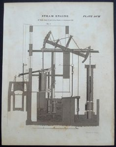 1820 Watt's Steam Engine, Single Reciprocating Engine. Power Generation…