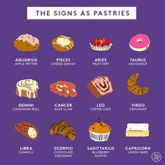 zodiac signs as food Zodiac Signs Chart, Zodiac Sign Traits, Zodiac Signs Astrology, Zodiac Star Signs, Horoscope Signs, Zodiac Horoscope, My Zodiac Sign, Zodiac Facts, Astrological Sign