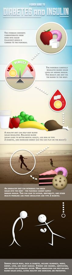 Facts about Diabetes and Insulin  #insulinfacts #diabetesfacts #healthrisks