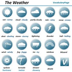 English is FUNtastic: The Weather - vocabulary English Vocabulary Words, Learn English Words, English Phrases, English Fun, English Study, English Class, English Lessons, English Grammar, English Tips