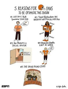 NFL Jersey's Pro Line Men's Cleveland Browns Historic Logo Willis McGahee Team Color Jersey