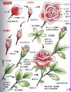 Nylon Flowers.: