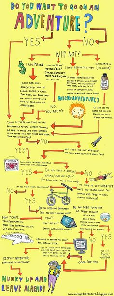 Do you want to go on an adventure? :P  Originally from: http://unclippedadventure.blogspot.co.uk/