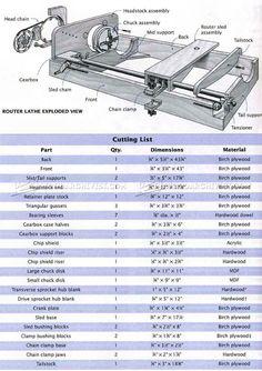 #1450 Router Lathe Plan - Lathe Router