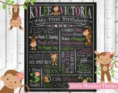 Looking for a Completely custom chalkboard poster to celebrate your babys BIG DAY?    This is a DIGITAL FILE ONLY!! You will NOT receive a physical copy of this file. *************************    You will receive:    * A jpeg file of the wall art sized to print at 300dpi resolution in a 16x20, 11x14 or an 8X10. Please choose size from the drop down menu.    * The proof will be sent via etsy messages within 24-36 hours after details and payment are received.    * The high res file will be…