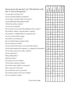 Multiple Intelligences Quiz For Kids Kids Matttroy