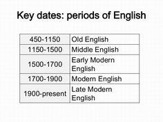 Key dates: periods of English Old English Middle English Early Modern English Moder. Early Modern English, Early Modern Period, Old English, Middle English, Key Dates, Writing Workshop, Free Resume, English Language, Evolution