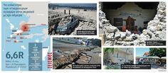 NotisRigas: Σεισμός στην Κω…