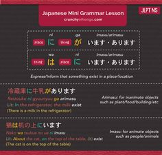 Japanese Grammar: Describe location of something or someone Crunchy Nihongo! - Learn Japanese Grammar: Describe location of. - Learn Japanese Grammar: Describe location of. Japanese Verbs, Kanji Japanese, Japanese Grammar, Japanese Phrases, Study Japanese, Japanese Symbol, Japanese Language Proficiency Test, Japanese Language Learning, Learning Japanese