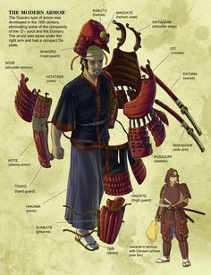 assembly of samurai battle armor and labels for each piece. Illustrated by Juan Calle onikaizer.deviantart.com