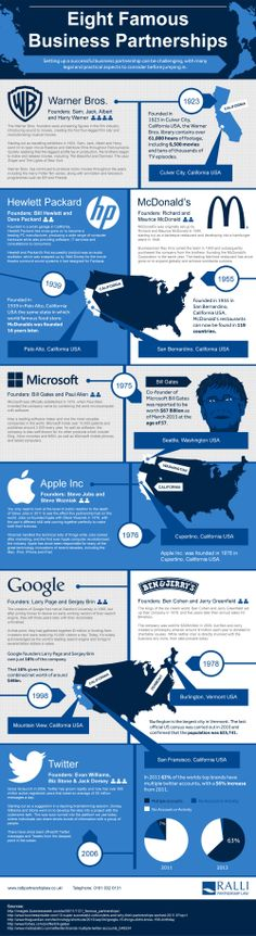 Eight Famous Business Partnerships #INFOGRAPHIC #business #partnerships #infografía