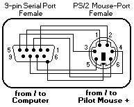 Serial-port / PS/2-MOUSE-port - Adapter for LogiTech PilotMouse+ (Logitech MouseWare for Windows)