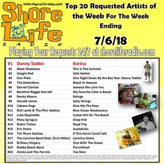 "Mack Meadows ""This Is The Summer"" Number 2 on Trop Rock Chart!! @ShoreRadio ShoreLifeRadio.com 🏝️📻"
