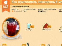 Главный витаминный напиток одинаково вкусно  получается как из свежих ягод, так и из замороженных