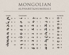 Mongolian alphabet and numerals For more information: http://www.omniglot.com/writing/mongolian.htm