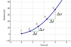 AP CALCULUS AB on Pinterest | Ap Calculus, Calculus and Trigonometric ...