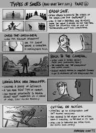 Image result for story boards for movie army