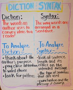 Common Core expects students to analyze how authors and speakers convey their ideas. This blog post provides helpful strategies.