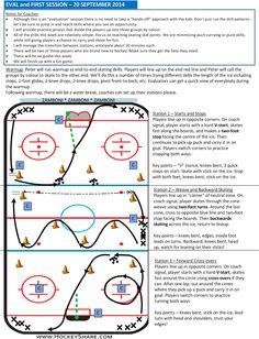 Start-of-season practice/evaluation for Novice Hockey Workouts, Hockey Drills, Hockey Players, Dek Hockey, Hockey Room, Basketball Practice Plans, Hockey Training, Hockey Coach, Ice Rink