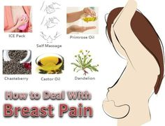 Home Remedies for Breast Pain - This problem of breast pain is usually common among women but it becomes extreme at the time of menstrual cycle. Breast pain occurs during the menstrual cycle can be easily cured with using the home remedies. These remedies will reduce the severity of pain and give you relief.
