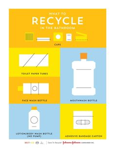 What To Recycle, Happy Earth, Mouthwash, Green Life, Carbon Footprint, Face Wash, The Secret, Recycling, Advice