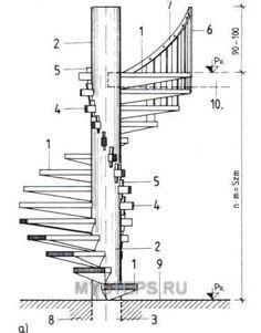 Spiral Staircase Outdoor, Escalier Art, Stair Plan, Civil Engineering Design, Building Foundation, Building Stairs, Room Partition Designs, Steel Stairs, Stair Detail