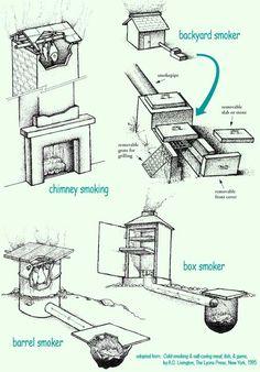 smokers and smokehouses for cold smoking