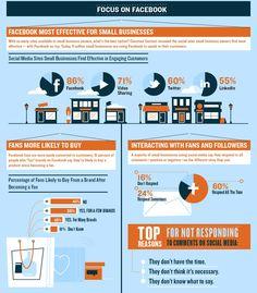 infografia-redes-sociales-pequenas-empresas
